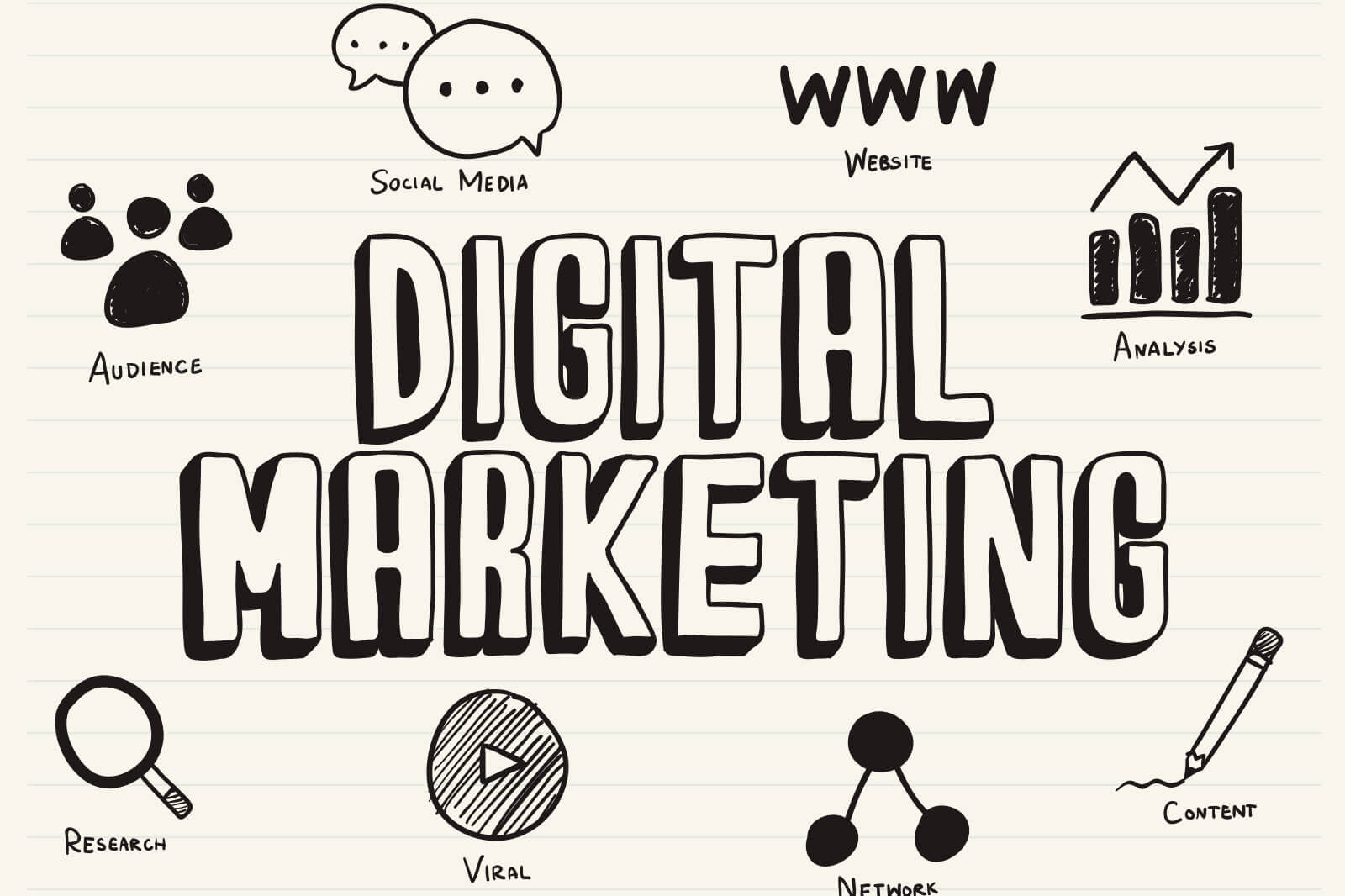 Which are the Important Digital Marketing Strategies that Startups should Know