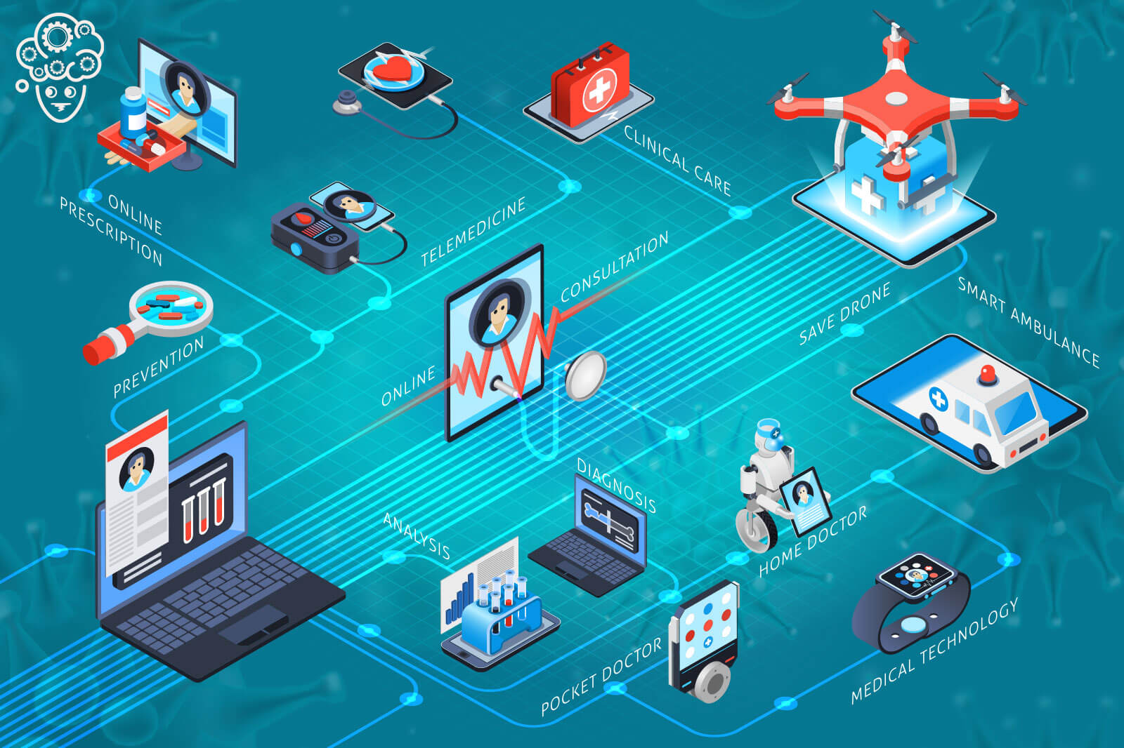 Importance of IT software solutions in Healthcare Industries During COVID Outbreak